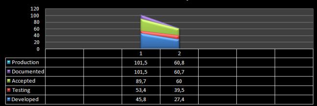 resultscumulative